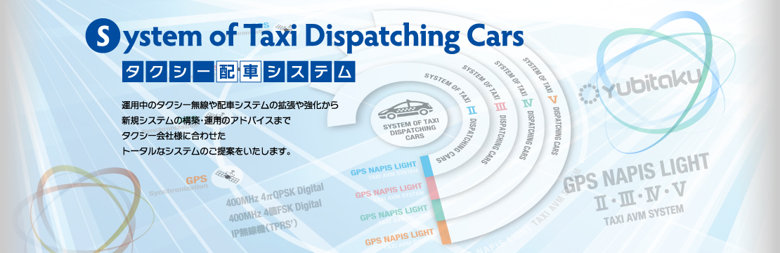 System of Taxi Fispatching Cars
